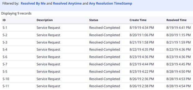 Report - List of processes resolved by current operator