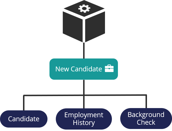 Application data model for a Pega application that contains a New Candidate case type