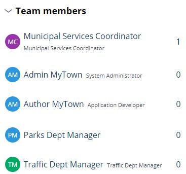 Workgroups-team-members