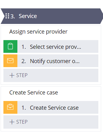 create-service-case-step
