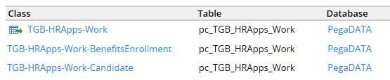 DB data table 1