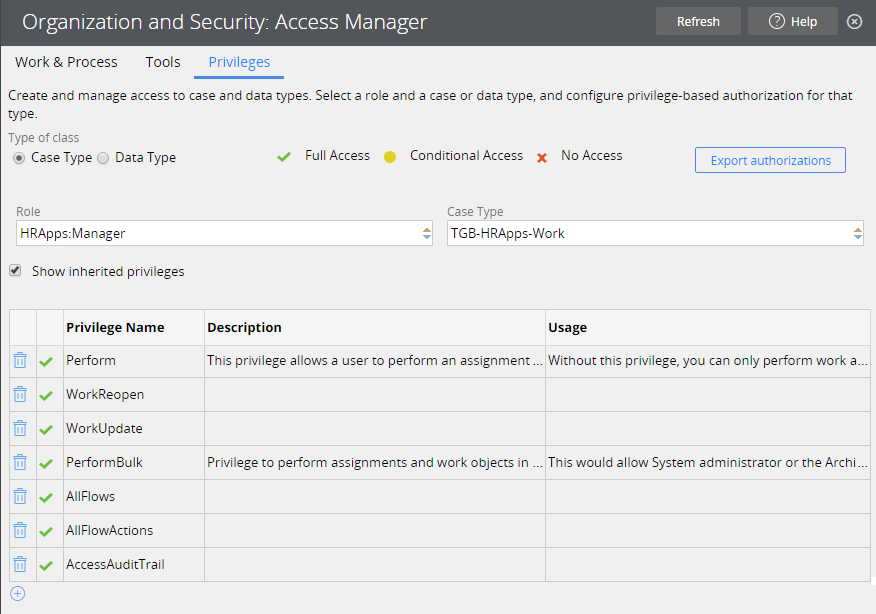 Access manager privileges tab