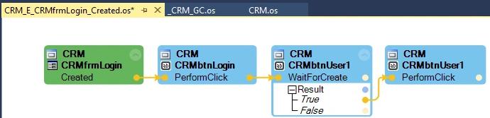CRM created
