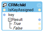 crm result