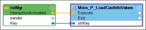 sender/key