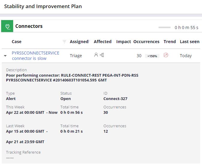 improvement plan landing page connectors expanded