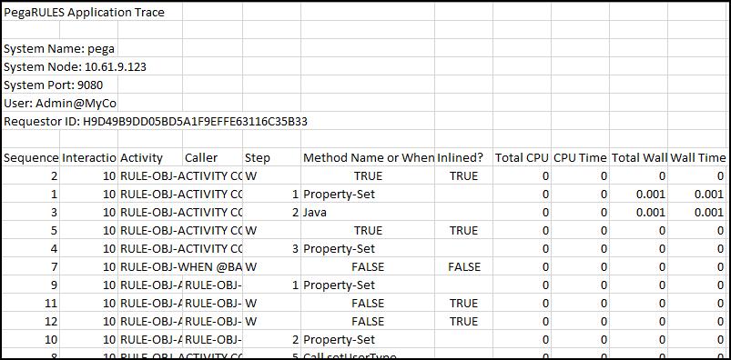 profiler results