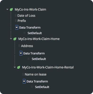 Data Transform - Superclassing Scenario