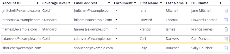 Customer data records updated with new enrollment and coverage level