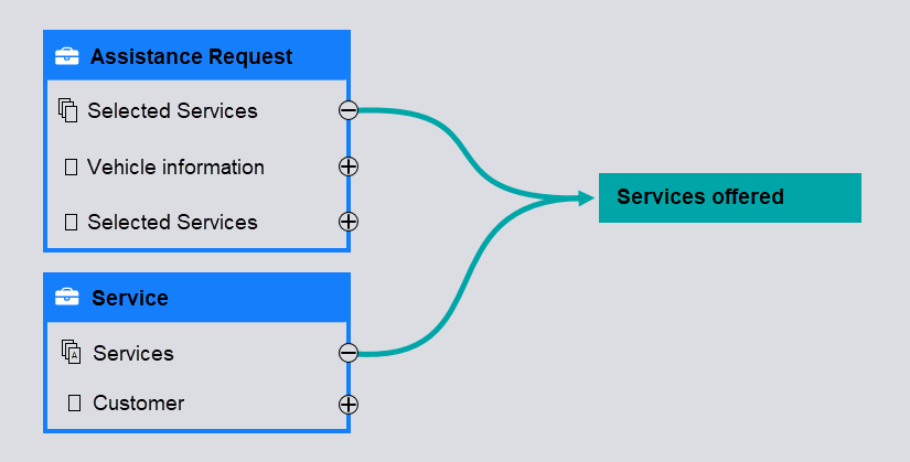 entity relationship diagram services offered