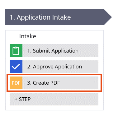 Create PDF automation