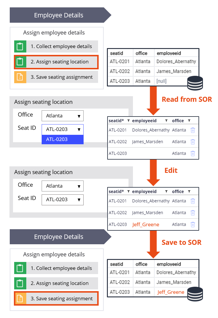 Savable data page and save data page step