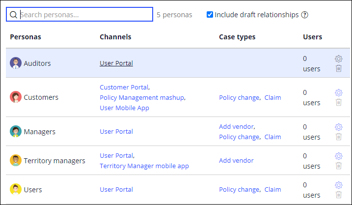 Personas configured for an application, identifying the corresponding channels and case types for each