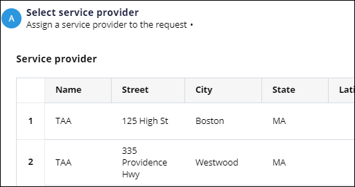 The Select service provider step, indicating that the customer was validated