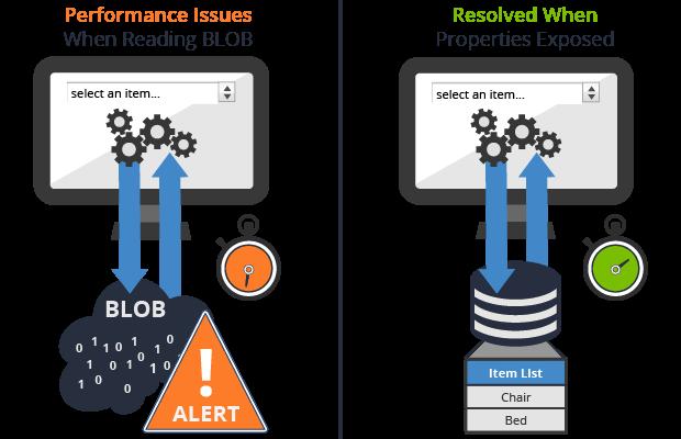database_performance_issue
