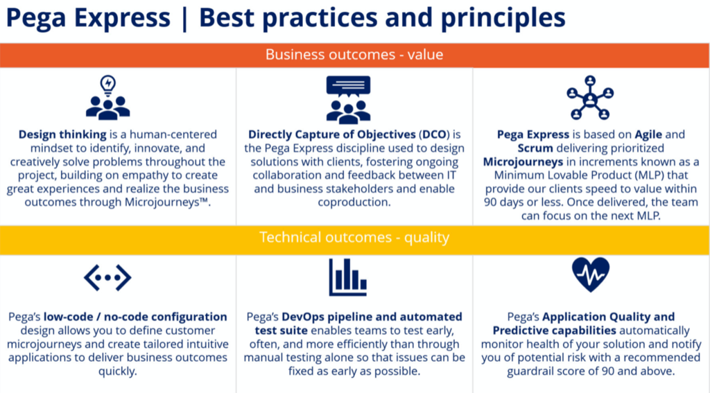 Pega Express - Best practices and principles