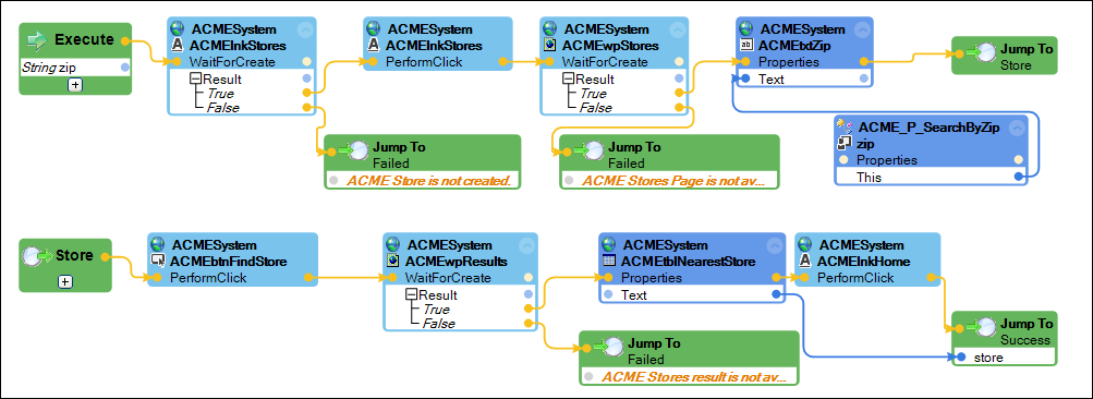Screenshot showing the Search By Zip automation connections