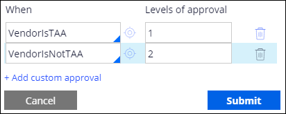Update custom levels dialog box associated with an Approval step based on a Reporting structure