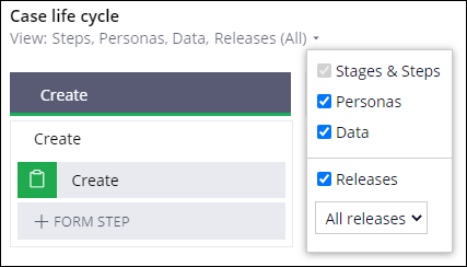 Steps, Personas, Data, Releases list on the case life cycle