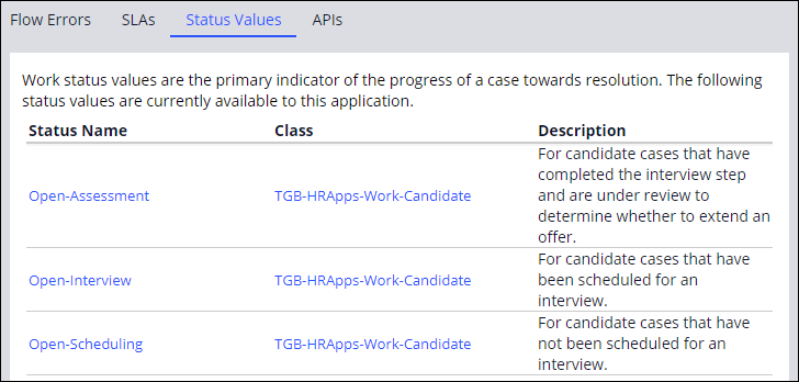 Overview of status values available in the Candidate class