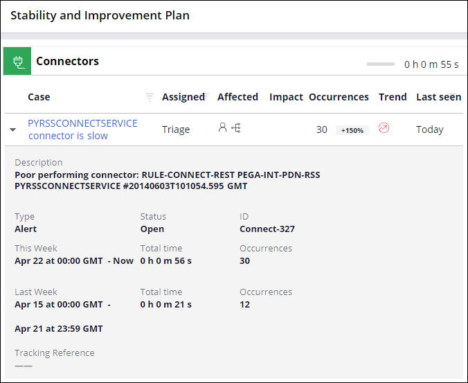 Improvement plan landing page expanded
