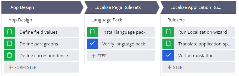 localizing-app-process