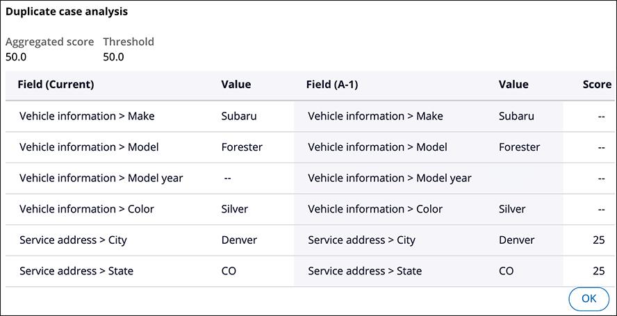 duplicate-case-details