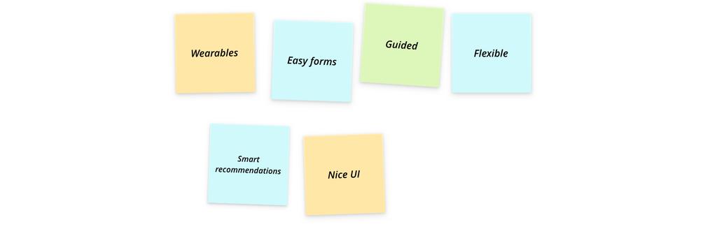Wall of Key Ideas