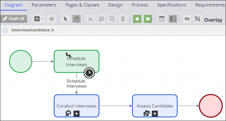 Interview candidate process flow with Split for Each shape
