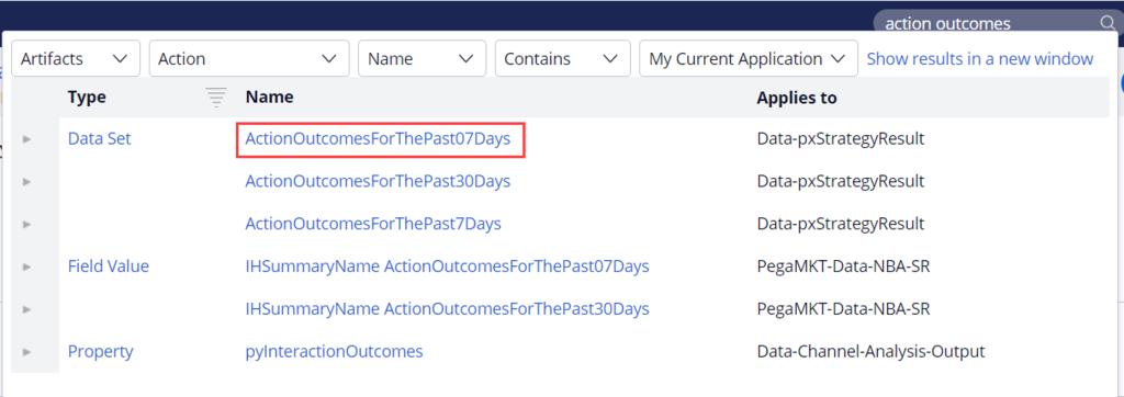 Data set for 7 days